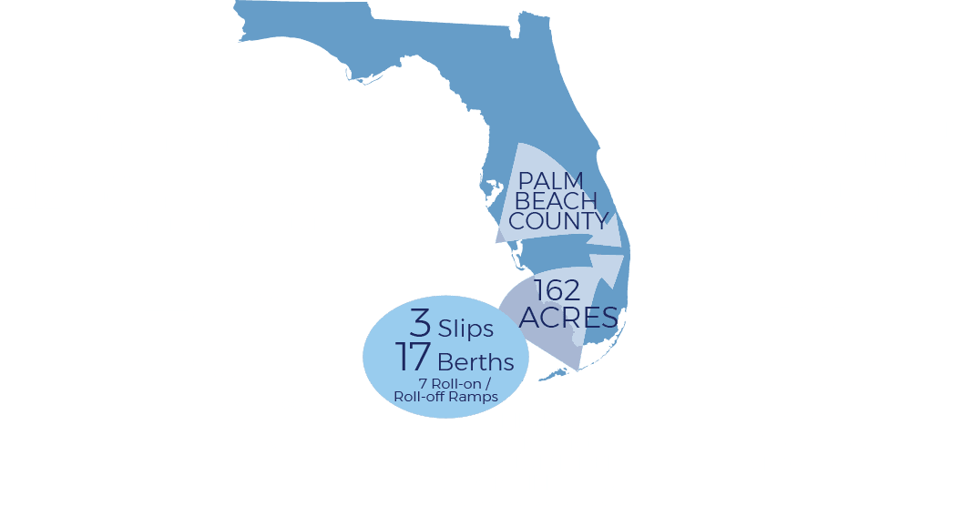 Port Facts: Fiscal Year 2016